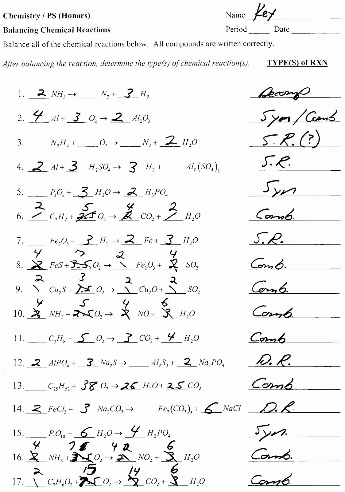 Chemical Reactions Worksheet Answers Beautiful Chemical Reactions Balancing Equations Worksheets