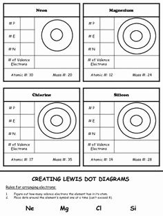 Chemistry atomic Structure Worksheet Luxury Customizable and Printable Lewis Dot Diagram Worksheet