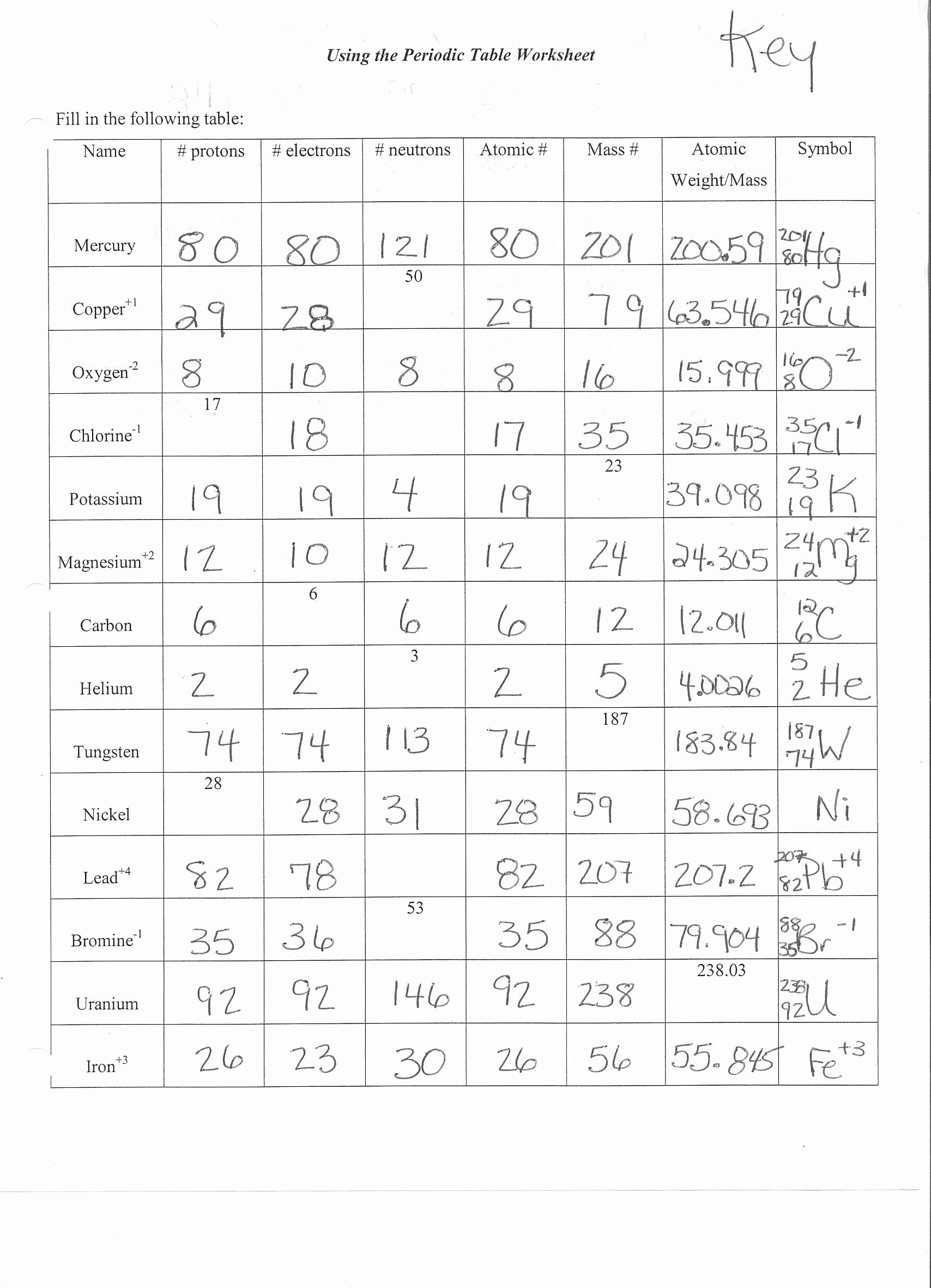 Chemistry atomic Structure Worksheet Unique atomic Structure Worksheet with Answers the Best