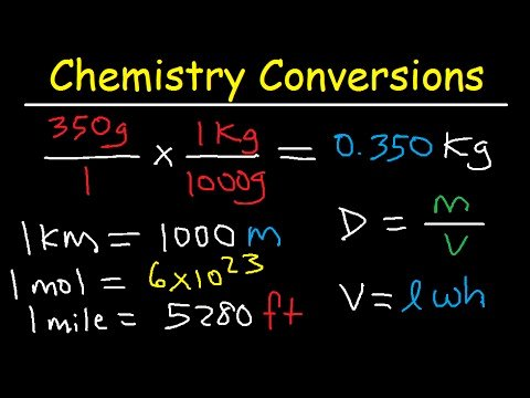 Chemistry Conversion Factors Worksheet Fresh Chemistry Conversions Chart Density Volume Grams to