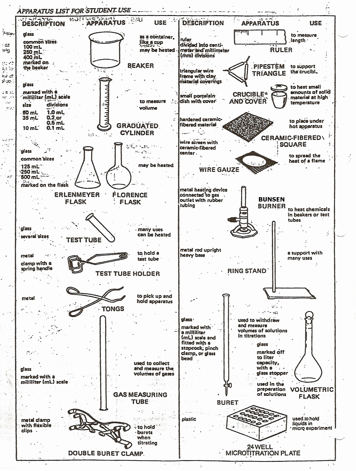 Chemistry Lab Equipment Worksheet Fresh Lab Equipment Bbt