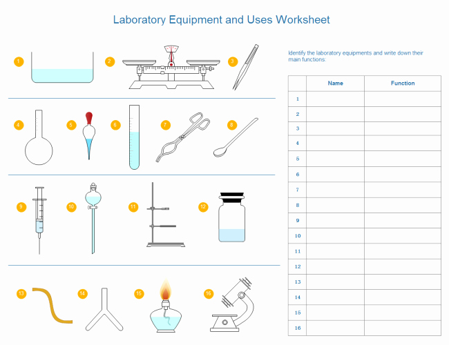 Chemistry Lab Equipment Worksheet Luxury Lab Equipment Uses Worksheet Editable Worksheet with