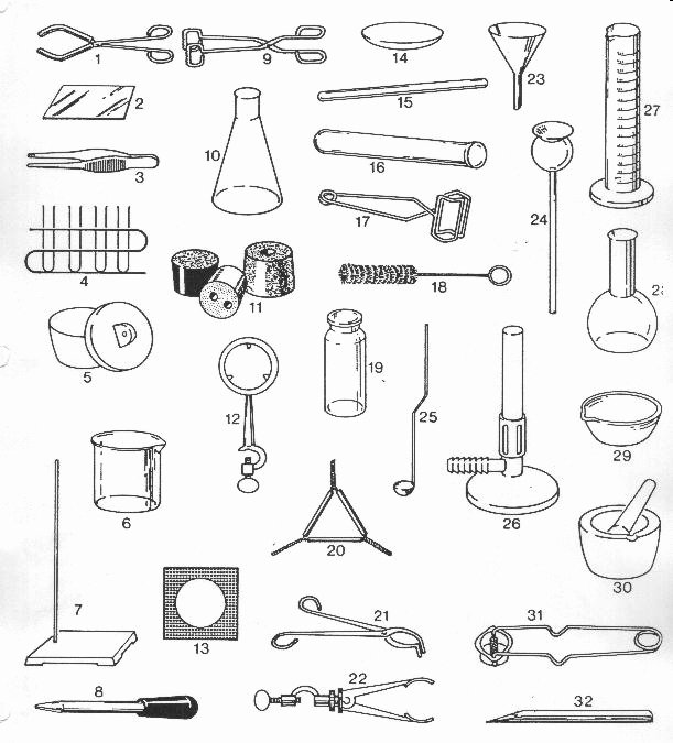 Chemistry Lab Equipment Worksheet Unique 2 Science tools Vocabulary Ms Artibise