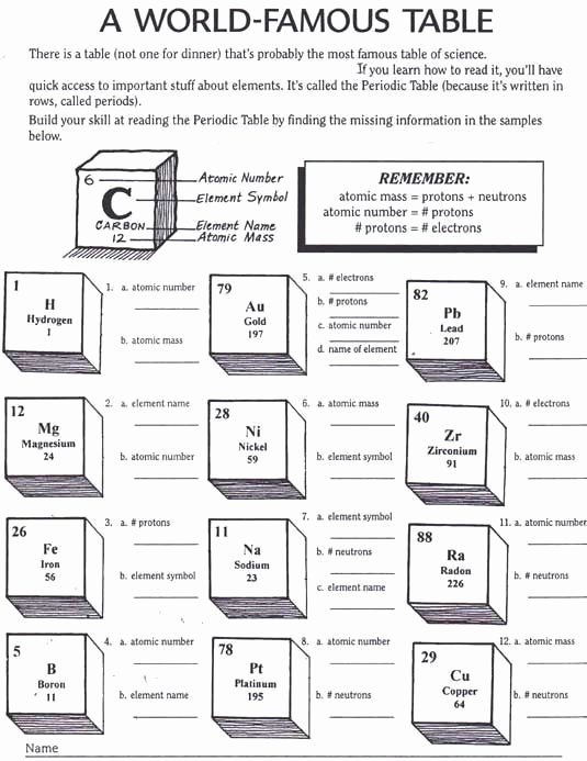 Chemistry Periodic Table Worksheet Beautiful Periodic Table Activity Worksheets
