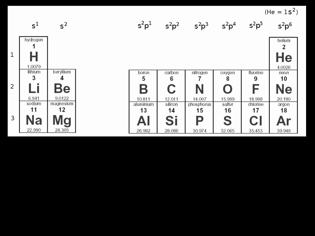 Chemistry Periodic Table Worksheet Best Of Chemistry Periodic Table Worksheet 2