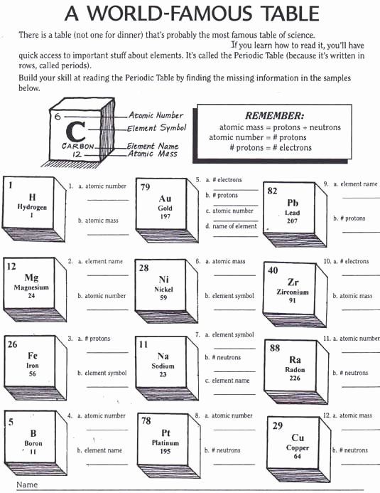 Chemistry Periodic Table Worksheet Best Of Periodic Table Activity Worksheets