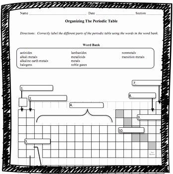 Chemistry Periodic Table Worksheet Inspirational organizing the Periodic Table Worksheet by Adventures In