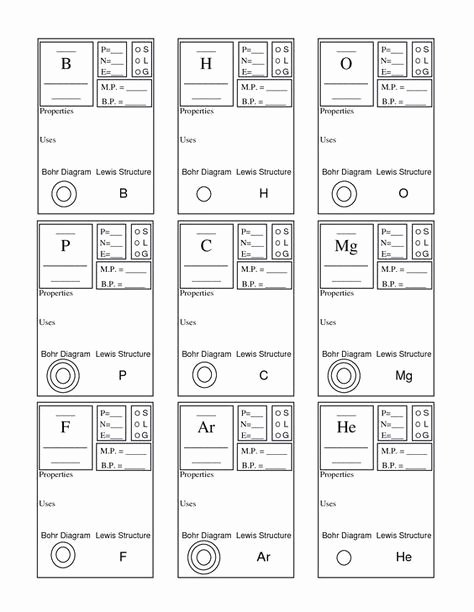Chemistry Periodic Table Worksheet Luxury Periodic Table Basics Worksheet Answer Key