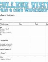 Choosing A College Worksheet Inspirational College Visit Checklist Worksheet Familyeducation