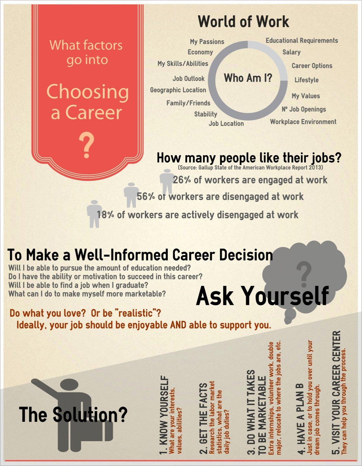 Choosing A College Worksheet Lovely Choosing Career Worksheet