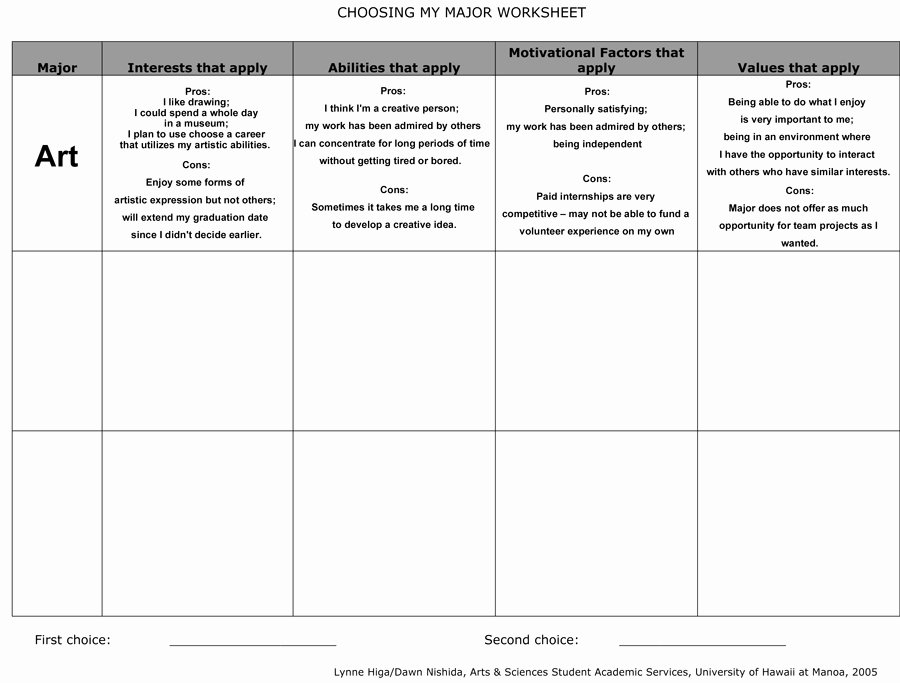 Choosing A College Worksheet Unique Deciding On A Major – Advising Center for the Colleges Of