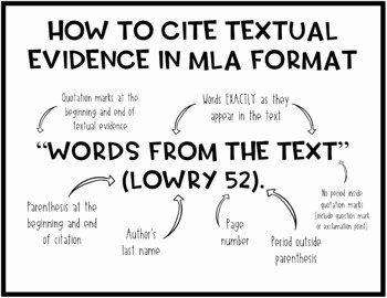 Cite Textual Evidence Worksheet New How to Cite Textual Evidence In Mla format Digital