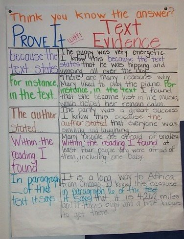 "Citing Textual Evidence Worksheet New ""where S Your Proof "" Teaching Kids to Use Evidence • the"