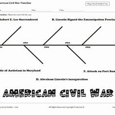 Civil War Battles Map Worksheet Beautiful 1000 Images About War Between the States On Pinterest