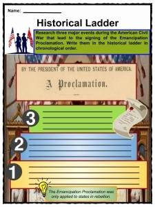 Civil War Battles Map Worksheet Lovely American Civil War Facts Worksheets History & Impact