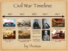 Civil War Timeline Worksheet Beautiful 1000 Images About Civil War Unit On Pinterest