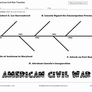 Civil War Timeline Worksheet Fresh Kid Timeline and Civil Wars On Pinterest