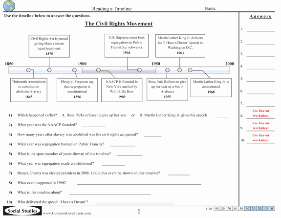 Civil War Timeline Worksheet New Timeline Worksheets