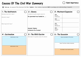 Civil War Worksheet Pdf Best Of the Causes the American Civil War by Ichistory