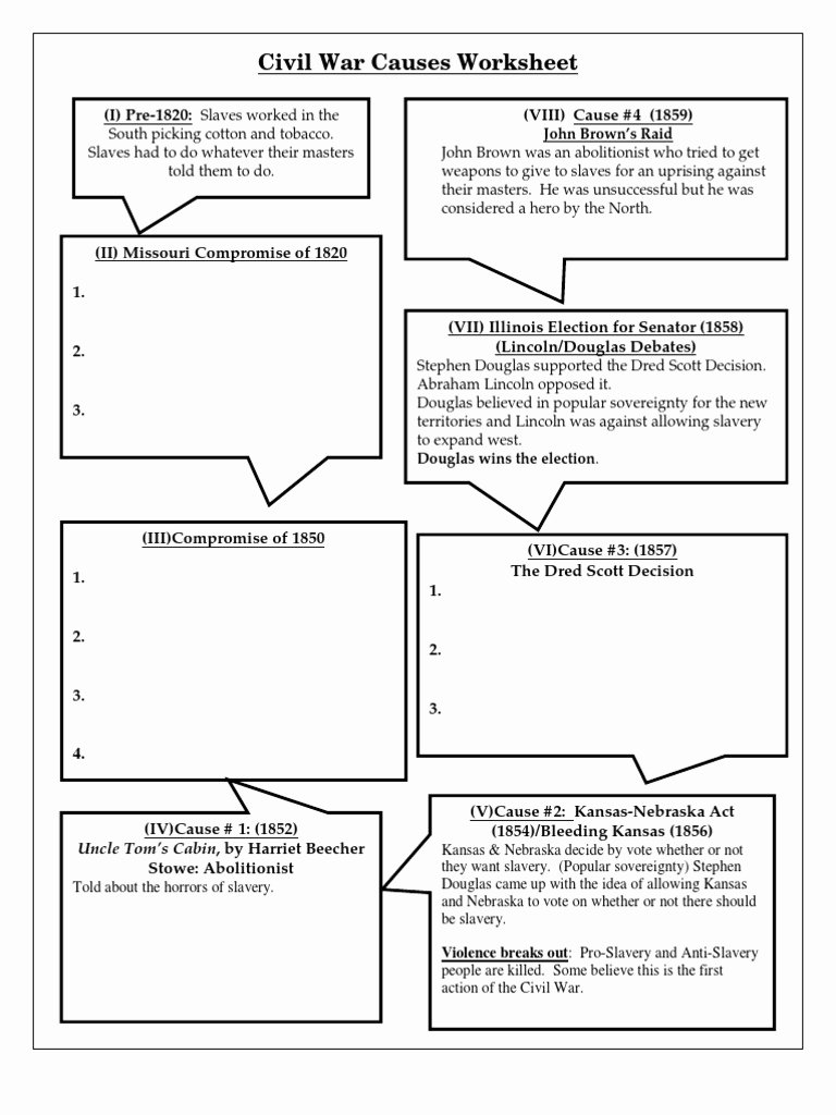 Civil War Worksheet Pdf Fresh Civil War Causes Worksheet