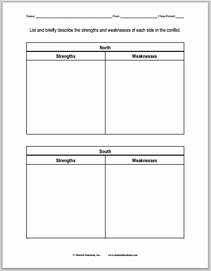 Civil War Worksheet Pdf Lovely Strengths and Weaknesses Of the north and south United