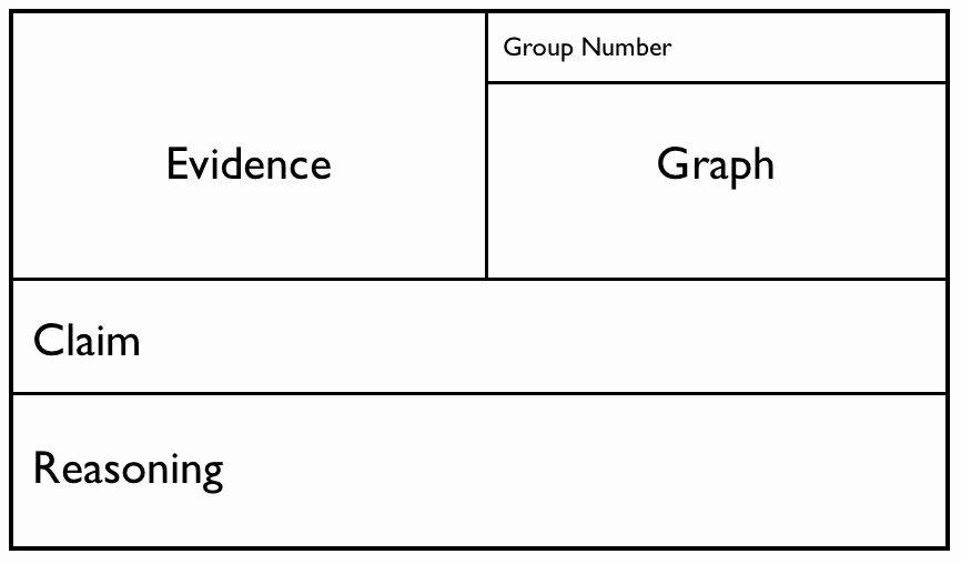 Claim Evidence Reasoning Science Worksheet Beautiful Always formative Claim Evidence Reasoning