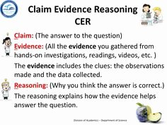 Claim Evidence Reasoning Science Worksheet Best Of Observations Vs Inferences Students Look at A Picture and