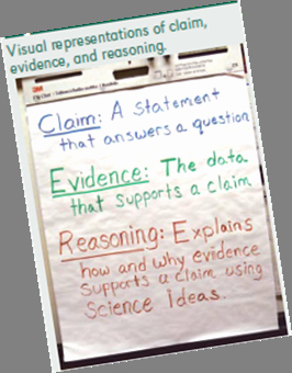 Claim Evidence Reasoning Science Worksheet Fresh Think Like Scientists Can You Balance An Egg On Its End