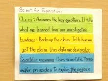 Claim Evidence Reasoning Science Worksheet Lovely Mrs Zopp S Class Teaching Students Cer Claim Evidence