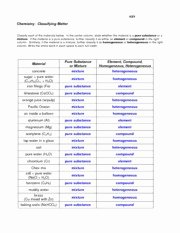 Classification Of Matter Worksheet Best Of Classifying Matter Activity Pdf Activity 2 Classifying