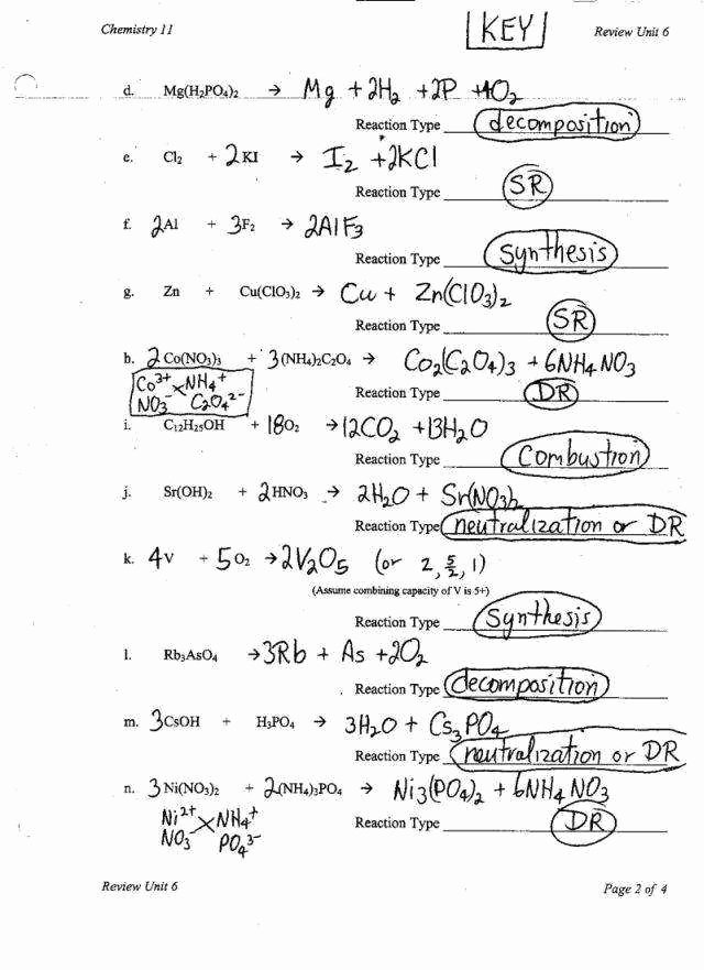 Classifying Chemical Reactions Worksheet Answers Unique Types Reactions Worksheet Answer Key