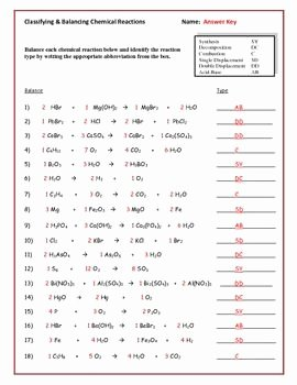 Classifying Chemical Reactions Worksheet Best Of Pin On Chemistry