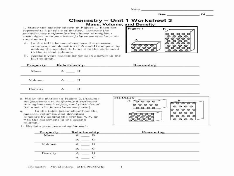 Classifying Chemical Reactions Worksheet Fresh Classifying Chemical Reactions Worksheet Answers