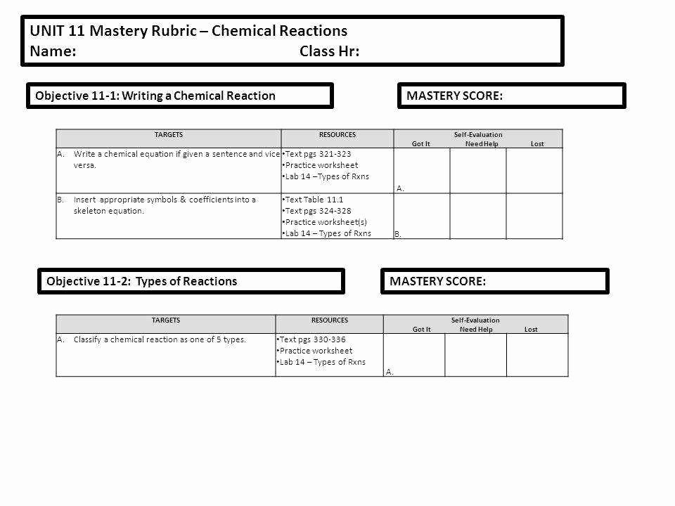 Classifying Chemical Reactions Worksheet Inspirational Classifying Chemical Reactions Worksheet