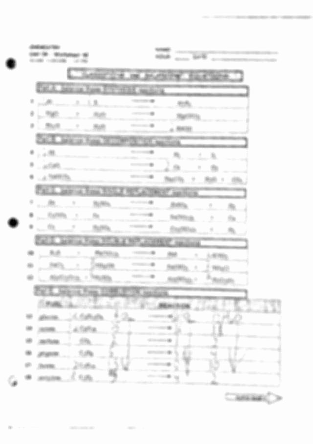 Classifying Chemical Reactions Worksheet New Chemical Reactions Worksheet