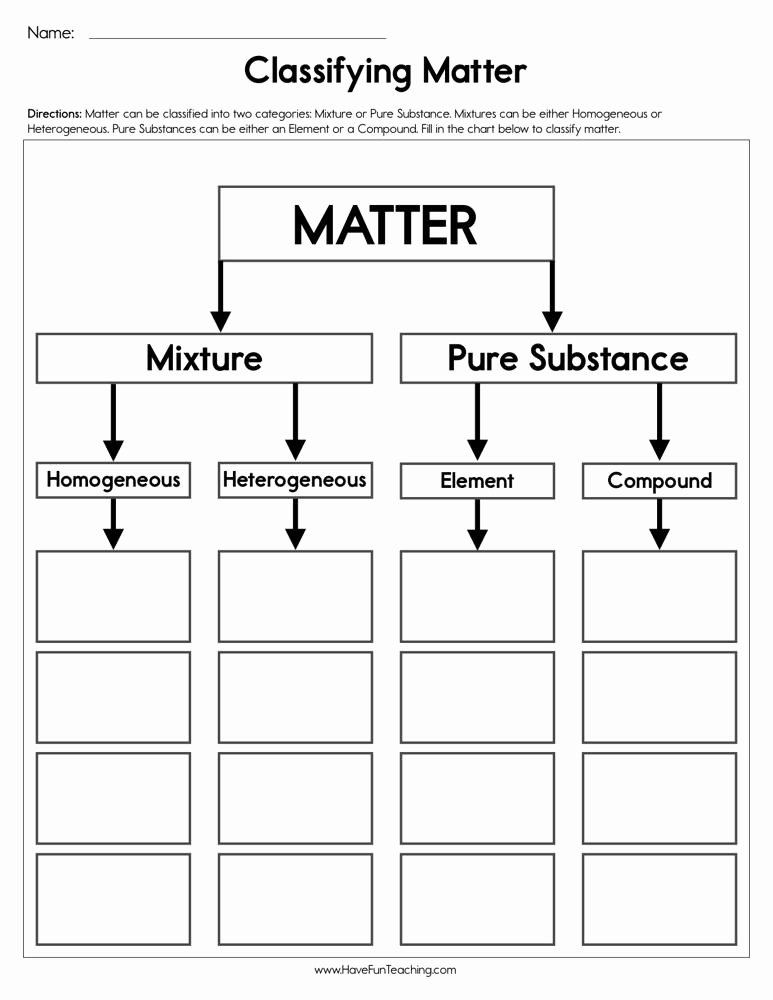 Classifying Matter Worksheet Answers Beautiful Matter Worksheets