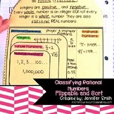 Classifying Rational Numbers Worksheet Awesome Classifying Rational Numbers Teaching Resources