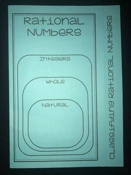 Classifying Rational Numbers Worksheet Fresh Classifying Rational Numbers Foldable by Lisa Davenport