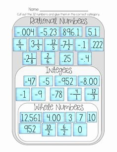 Classifying Rational Numbers Worksheet Inspirational 1000 Images About the Real Number System On Pinterest
