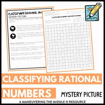 Classifying Rational Numbers Worksheet Inspirational Classifying Rational Numbers by Maneuvering the Middle