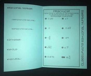 Classifying Rational Numbers Worksheet New Classifying Rational Numbers Foldable by Lisa Davenport