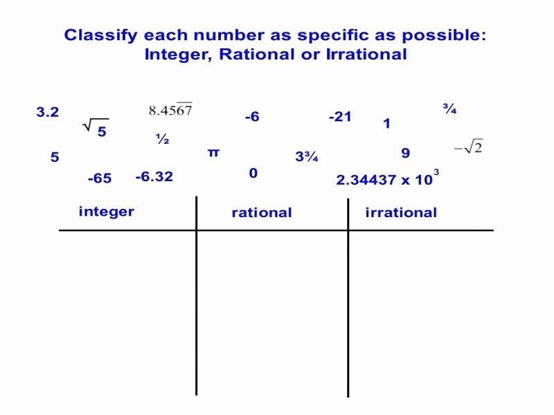 Classifying Real Numbers Worksheet Beautiful Classifying Real Numbers Worksheet Free Printable Worksheets
