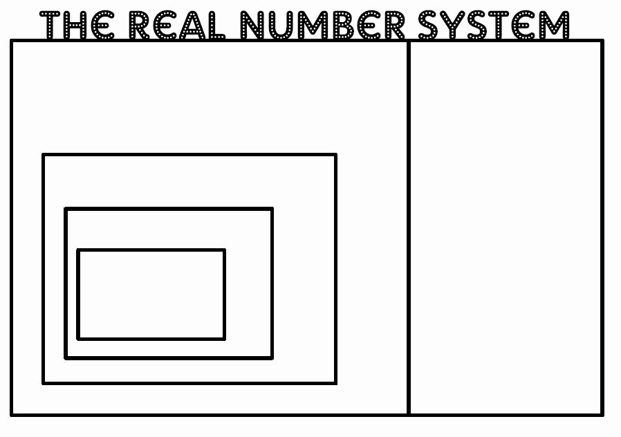 Classifying Real Numbers Worksheet Inspirational Classifying Numbers Worksheet