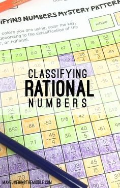 Classifying Real Numbers Worksheet Lovely Student Crayons and Rational Numbers On Pinterest