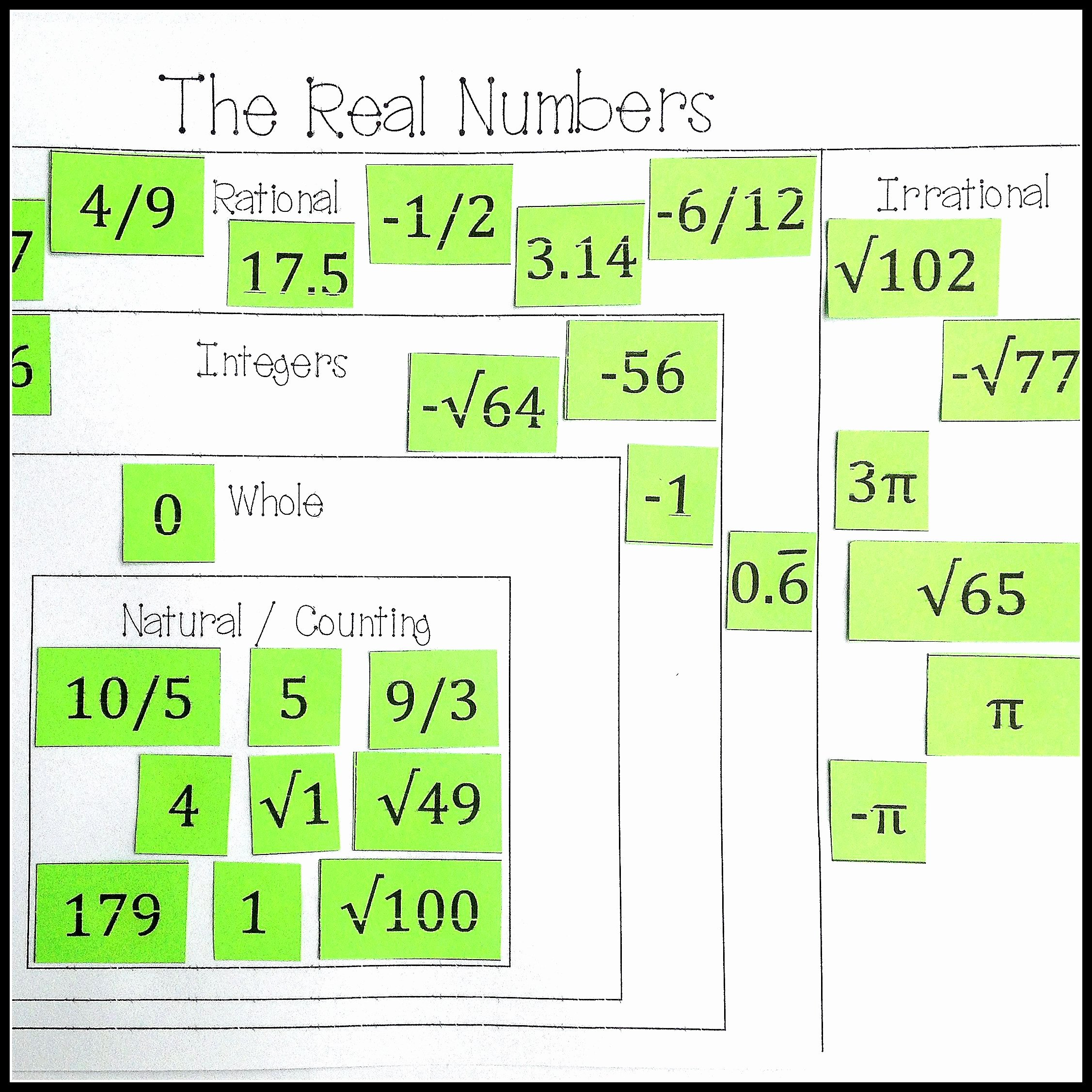 Classifying Real Numbers Worksheet Luxury Worksheet Classifying Real Numbers Worksheet Grass Fedjp