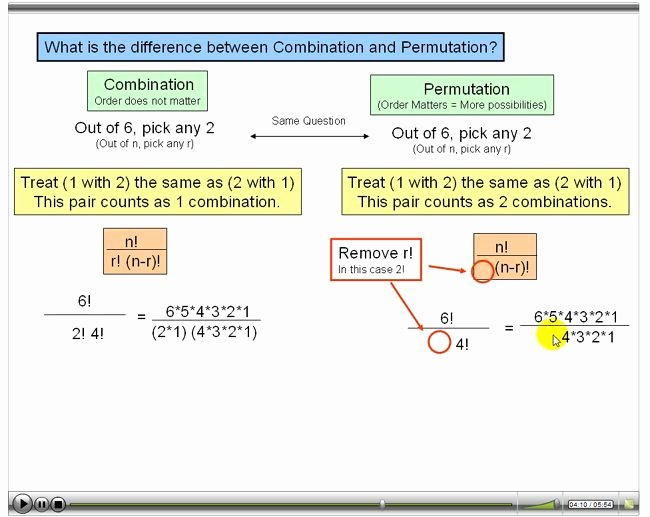 Combinations and Permutations Worksheet Inspirational Permutations and Binations Examples
