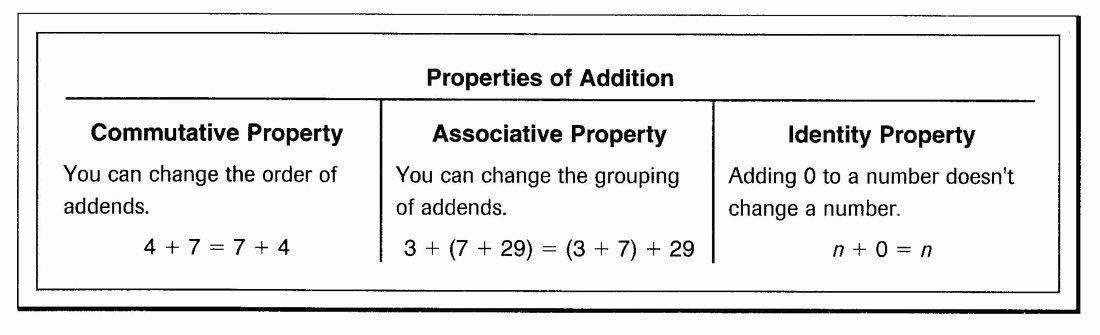Commutative and associative Properties Worksheet Lovely 3rd Grade Math Mrs Viteri S Classroom