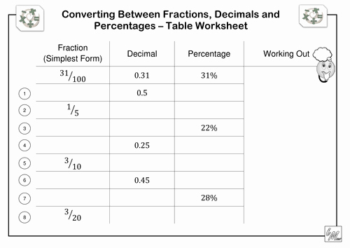 Comparing Fractions and Decimals Worksheet Best Of Fractions Decimals & Percentages Table Worksheet by