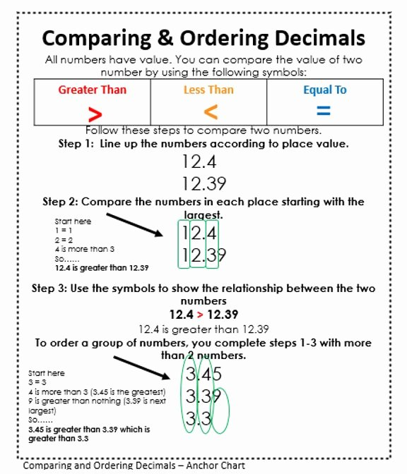 Comparing Fractions and Decimals Worksheet Elegant Decimals Interactive Math Journal