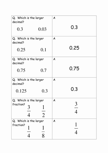 Comparing Fractions and Decimals Worksheet Inspirational Paring Fractions Decimals and Percentages by